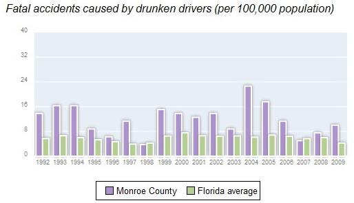 Monroe County DUI Fatalities.jpg